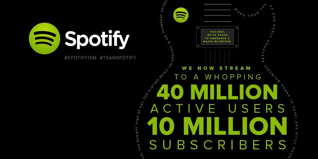 Spotify, Streaming, Spotify playlist, music, download, mixtape, playlists